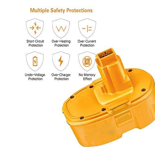 Product Image 2: 4000mAh Replacement for Dewalt 18V Battery XRP DC9096 DC9099 DC9098 DW9099 DW9098 388683-12 651034-01 DE9039 DE9095 DE9096 DE9098 DW9096 DW9095 Batteries 2 Packs