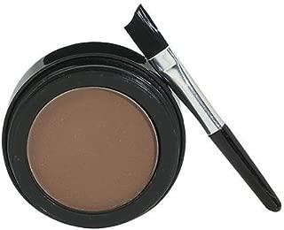 Best nyx professional makeup eyebrow powder pencil Reviews