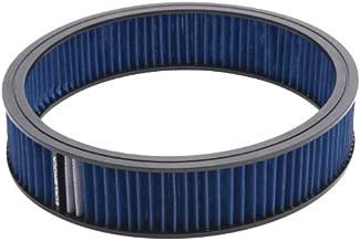Edelbrock 43667 Air Cleaner Element, Blue