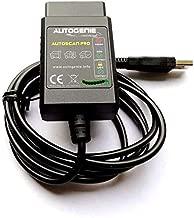 Deutsch//Englisch VCDS HEX-V2 V2 18,9 CAN-USB-Schnittstelle Auto Auto Fehlerdiagnose Wire Kabel mit CD-Software 【Caroline Philipson】