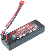 Redcat Racing 7.4V 3200mAh Lipo Battery with Deans Connector
