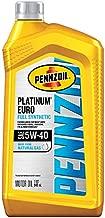 Platinum Euro Full Synthetic 5W-40 Motor Oil, 1 Quart, Pack of 6