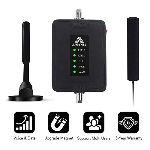 Cell Phone Signal Booster for Car Truck RV SUV Vehicle Full Band Repeater Kit for All US Carriers and Networks  Verizon ATampT TMobile 2G 3G 4G LTE Voice and Data Supports Multi Devices
