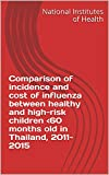 Comparison of incidence and cost of influenza between healthy and high-risk children