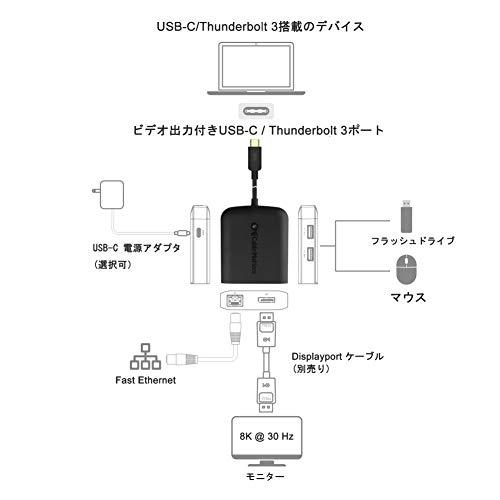 41SNSlGS+sL-Amazonベーシックの「USB 3.1 タイプC  HDMIマルチポートアダプター」を購入したのでレビュー!