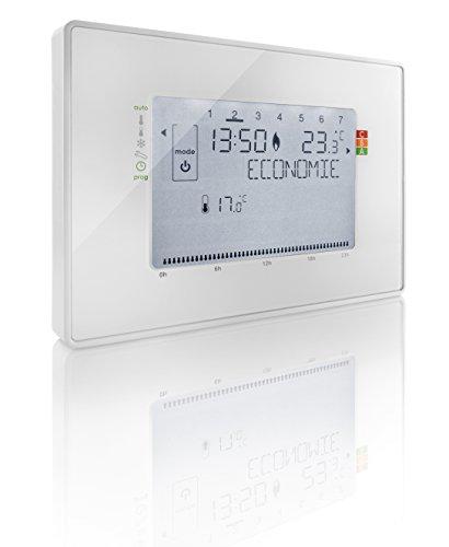 Somfy 2401244 - Steuerdraht-Thermostat mit Funkempfänger | Funksteuerung für Steuerdraht-Heizkörper | 4 mögliche Zonen | Tahoma-kompatibel