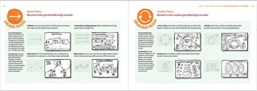 UZMO – Denken mit dem Stift: Visuell präsentieren, dokumentieren und erkunden - 7