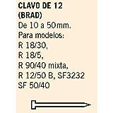 Cevik MCBRAD12-45 - Clavo De 12 Largo 45 mm. Caja de 4 Millares