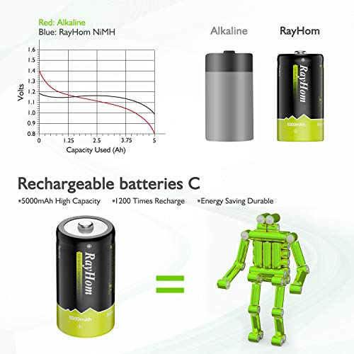 RayHom Rechargeable D Batteries 6Pack 6 Pack 1.2V 10,000mAh Ni-MH High Capacity High Rate D Cell Size Battery with Box