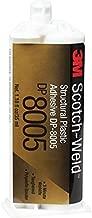Best 3m 8005 glue Reviews