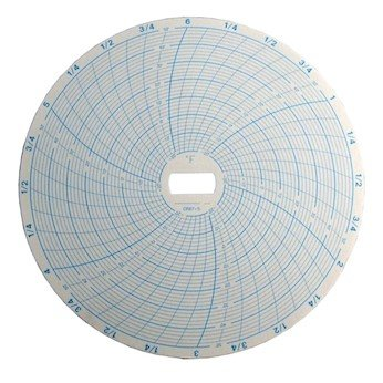 Supco CR87-5 Chart Paper for Economical 6