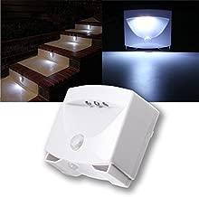 Pegasus MIGHTY hareket sensörü etkinleştirmek için LED Gece Lambası Merdiven koridor dolabı Freienlampe içerisine