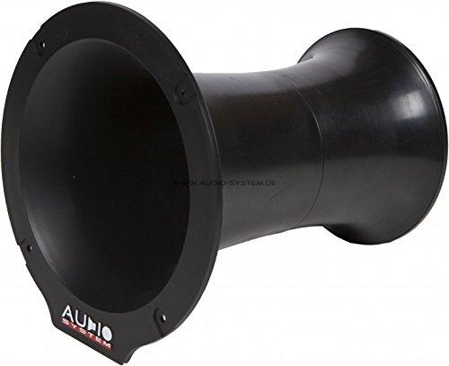 Audio System AERO-PORT Doppelseitiges klebbares AERO Bassreflexrohr