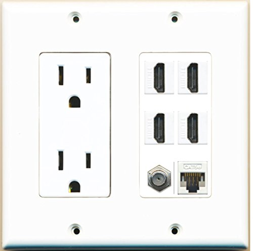 RiteAV 15A Power Outlet, 4 HDMI, 1 Cat5e Ethernet, 1 Coax Cable TV Wall Plate
