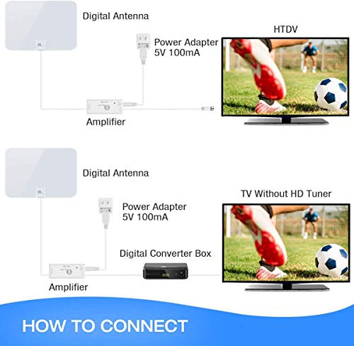 [Upgraded 2019] 1byone Digital Amplified Indoor HD TV Antenna, Amplifier Signal Booster Support 4K 1080P UHF VHF Freeview HDTV Channels, Coaxial Cable Included