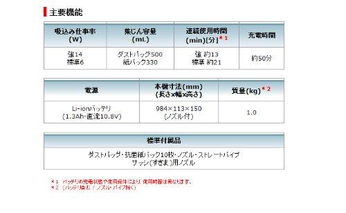 マキタコードレス掃除機(充電式クリーナー)10.8V本体付属バッテリー1個搭載モデルCL102DW