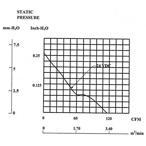 Sunon MEC0382V2-A99