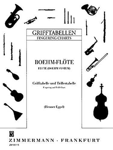 Grifftabelle für Boehmflöte mit Trillertabelle: Flöte (System Böhm) mit Trillertabelle.