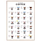 JUNOMI® Kaffee Poster XL, 28 Types of Coffee, Perfekte