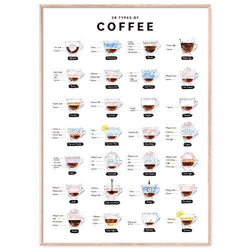 JUNOMI® Kaffee Poster XL, 28 Types of Coffee, Perfekte Kaffee Küchen Deko mit Anleitung und Namen von 28 Kaffee Arten, Ideales Kaffee Geschenk für coffee lover, Vintage Poster Kaffee Küchenbild kizibi