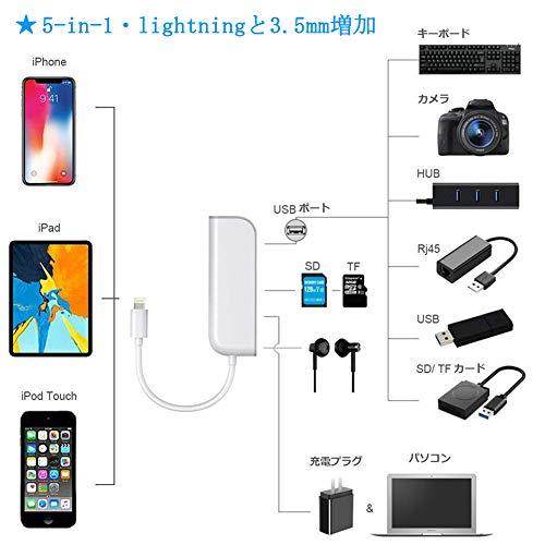 Fanyueng『ForiPhoneSDカードリーダー』