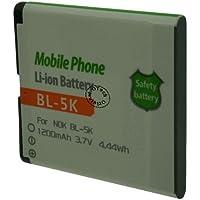 バッテリー NOKIA BL-5K