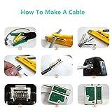 Immagine 2 strumenti kit di rete professionali