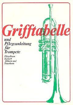 Grifftabelle für Trompete (Flügelhorn, Kornett