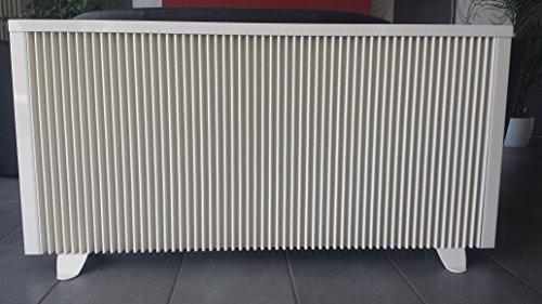 Elektro Heizung Paketset 2500 Watt inkl. digitalem Thermostat, Elektroheizung Schnatterer