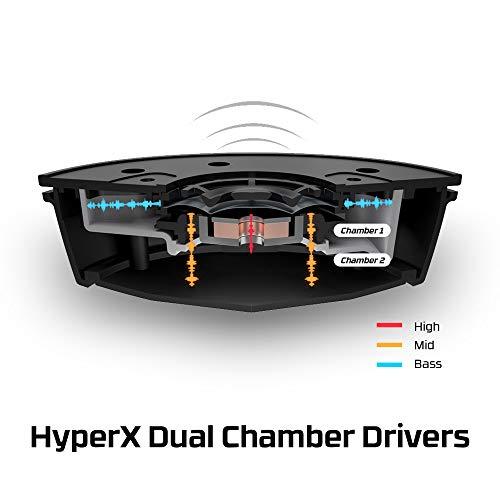 HyperX Cloud II Vs HyperX Cloud Alpha Vs HyperX Cloud Alpha S