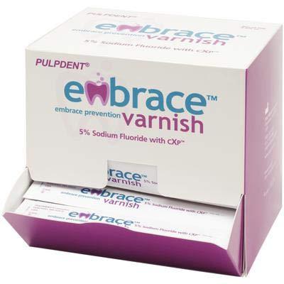 PLP Embrace Varnish 5% Sodium Fluoride w/CXP Bx/200