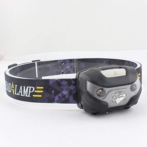Stirnlampe Scheinwerfer Mini LED USB Aufladung Camping Stirnlampe High Light Low Light Strobe LED Stirnlampe Camping Angelbeleuchtung Lampe