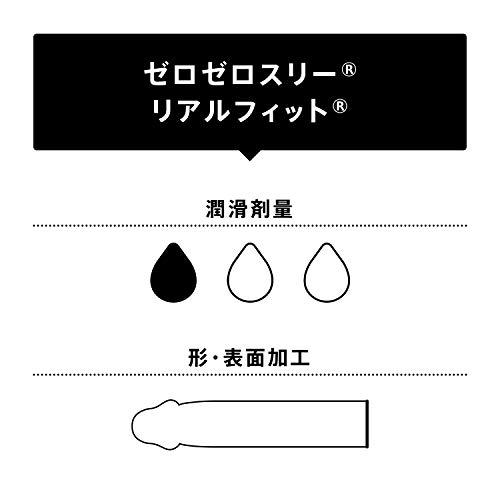 『オカモト ゼロゼロスリー 0.03 リアルフィット 10コ入』の7枚目の画像