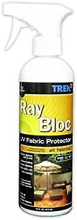 Ray Bloc UV Fabric Spray Sun Protector, 16 Oz