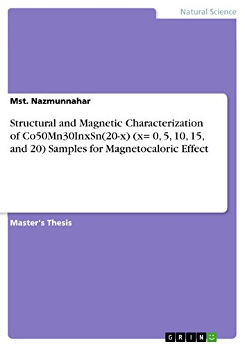 Structural and Magnetic Characterization of Co50Mn30InxSn(20-x) (x= 0, 5, 10, 15, and 20) Samples for Magnetocaloric Effect (English Edition)