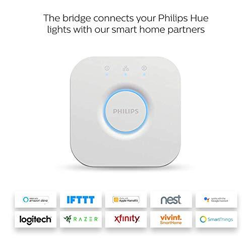 Philips Hue Smart Bridge Hub - 2nd Generation, Latest Model - Compatible with Alexa, Apple HomeKit and Google Assistant WiFi (Renewed)