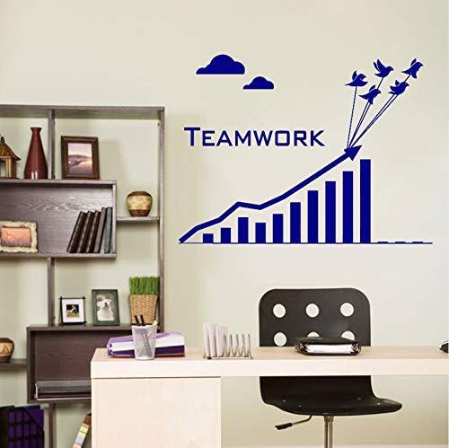 Inspire Teamwork Patroon Muursticker Slaapkamer Home Decor Motivationele Kantoorkamer Muur Tattoo Vinyl Stickers Behang Vogels 56x42cm