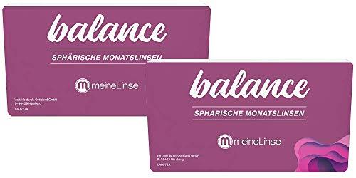 meineLinse Balance sphärische Monatslinse 6 Stück (ehemals Oculsoft) (-2.50, 8.6, 14.00, 6)