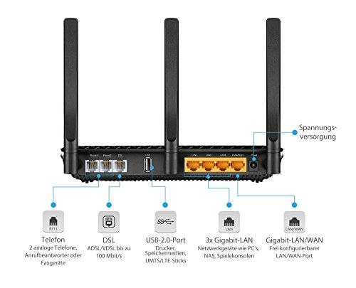 TP-Link Archer VR600v AC1600 WLAN Telefonie VDSL DSL Modem Router (1300 Mbit/s 5GHz, 300 Mbit/s 2,4GHz, komp. mit Telekom/1&1/Vodafone/O2, DECT Basis und Mediaserver, nur für Deutschland)schwarz
