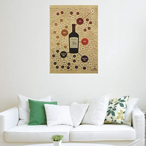 HYTR KZYV Wandaufkleber DIY kreative Wein zusammensetzung Karte Muster Home Wohnzimmer Schlafzimmer abnehmbare Kunst dekorative wandaufkleber