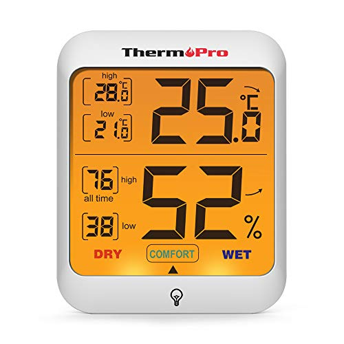 ThermoPro TP53...