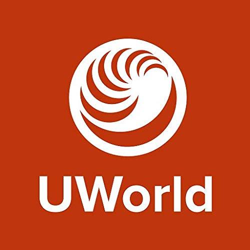 UWorld CFA