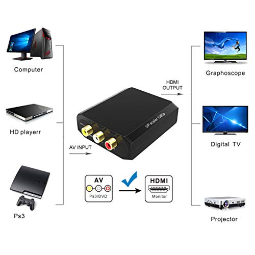 AV to HDMI,Vilcome 1080P AV Composite CVBS RCA to HDMI Video Audio Converter Adapter Supporting PAL/NTSC.Included 3RCA Composite Cable, CVBS Converter for PS2 Wii Xbox N64 VHS VCR DVD PC