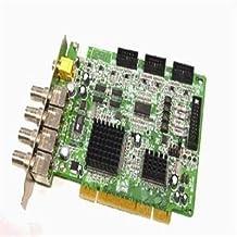 Avermedia NV3000 Surveillance Solution