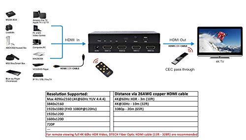 DTech『DTECH3x1HDMI切替器』