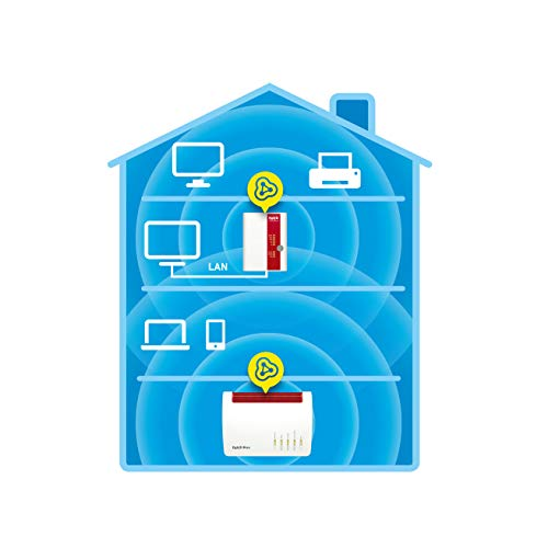 AVM FRITZ!WLAN Repeater 450E (450 Mbit/s, Gigabit LAN, WPA2, internationale Version) weiß