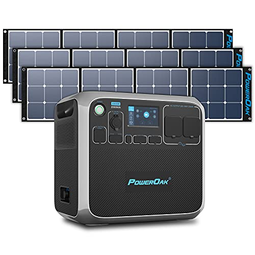 PowerOak Bluetti AC200P 2000Wh LiFePO4 Tragbare Powerstation Solar Generator Stromaggregat mit 3 * SP120 120W Solarmodule Solarpanels für Notstromversorgung Camping Wohnwagen Wohnmobil