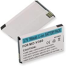 700mA, 3.7V Replacement Li-Ion Battery for Motorola BQ50 Cell Phones - Empire Scientific #BLI-924-.6