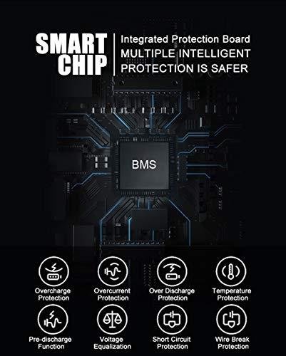 BMS - Integrierter Batteriemanagementsystem