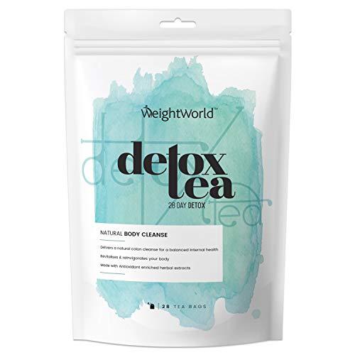 Premium Detox Tee - 28 Tage Kur zur Entgiftung & Darmreinigung mit Brennnessel, Löwenzahn, Grüner Tee & Weißer Tea Extrakt - Slim Detox Tea Mischung zum Abnehmen & Entgiften - 28 Diät Tee Beutel